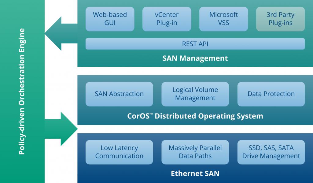 technology_diagram